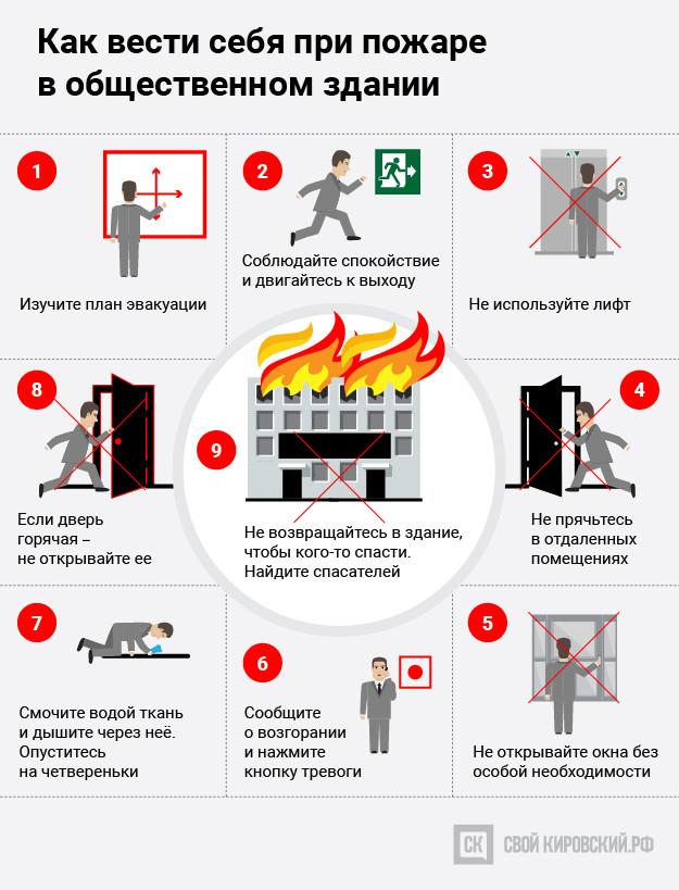 Картинки последовательность действий при пожаре